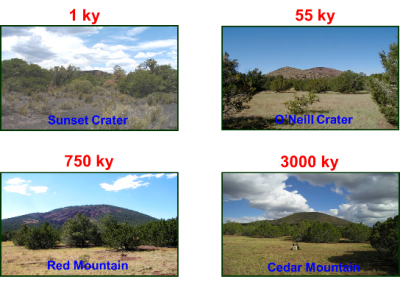 The four sites shown are part of the San Francisco Volcanic Field.