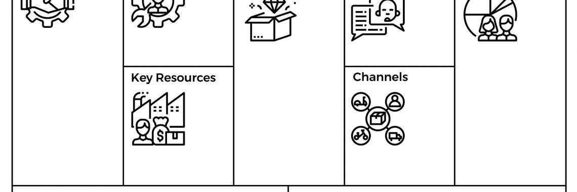 9 squares of the business model canvas